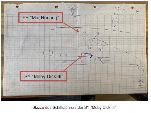 "Moby Dick III Kollision mit Fahrgastschiff ""Min Herzing"""